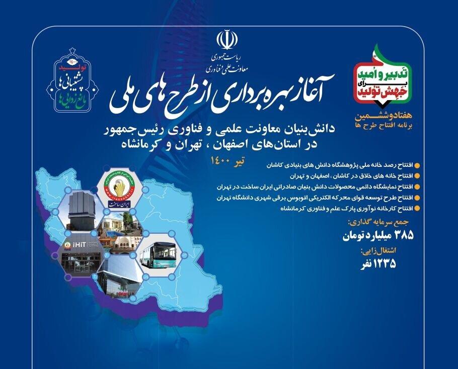 طرح های ملیمعاونت علمی و فناوری ریاست جمهوری با فرمان روحانی افتتاح شد