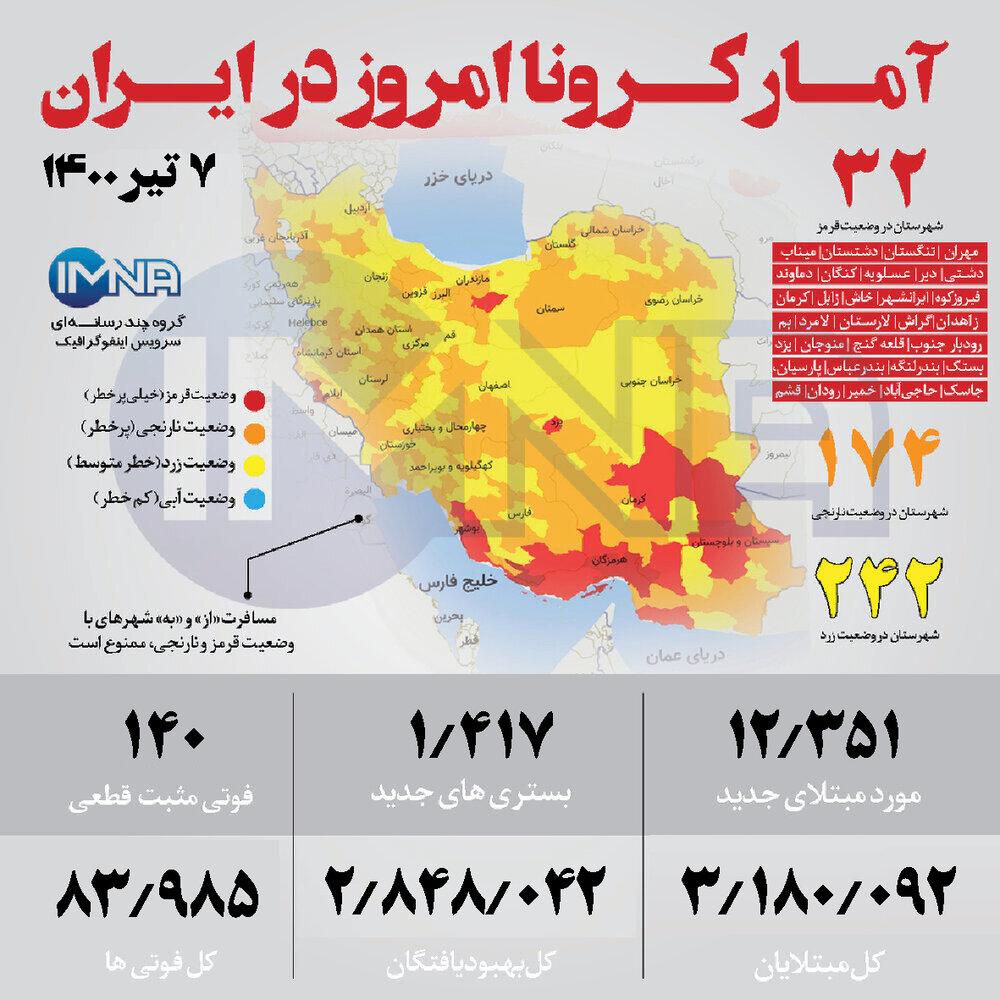آمار کرونا در ایران امروز