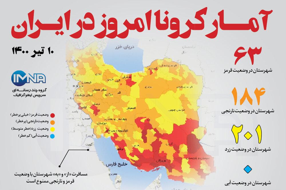 آمار کرونا امروز در ایران( پنجشنبه ۱۰ تیر ۱۴۰۰) + وضعیت شهرهای کشور