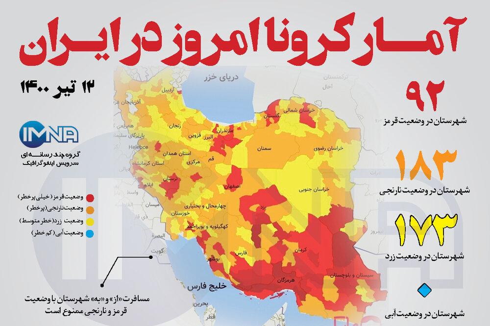 آمار کرونا امروز در ایران( شنبه ۱۲ تیر ۱۴۰۰) + وضعیت شهرهای کشور