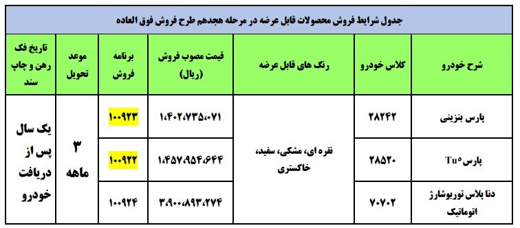 زمان قرعه کشی ایران خودرو در تیر ۱۴۰۰ + لینک، قیمت و نحوه ثبت نام محصولات