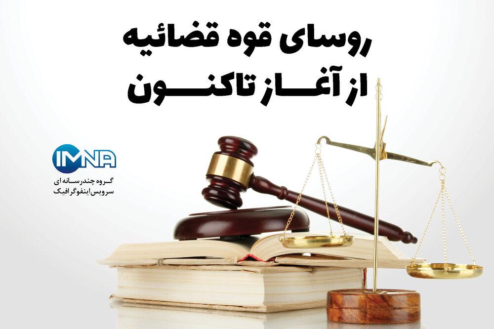 روسای قوه قضائیه از آغاز تاکنون