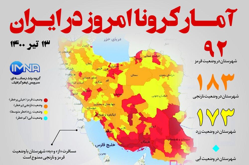 آمار کرونا امروز در ایران( یکشنبه ۱۳ تیر ۱۴۰۰) + وضعیت شهرهای کشور