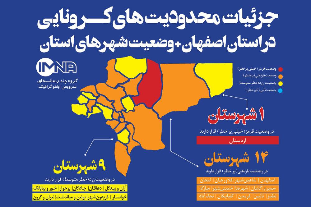جزئیات محدودیتهای کرونایی در استان اصفهان + وضعیت شهرهای استان