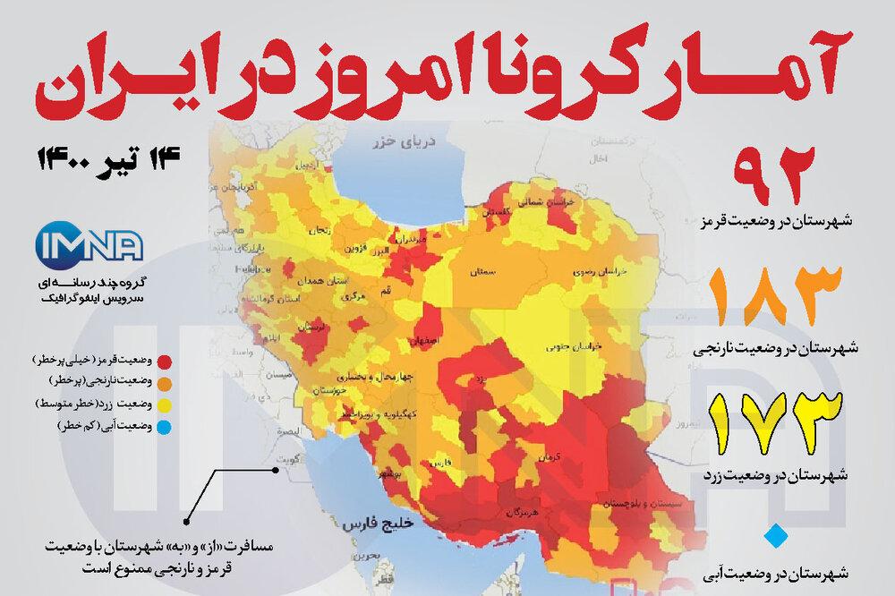 آمار کرونا امروز در ایران (دوشنبه ۱۴ تیر ۱۴۰۰) + وضعیت شهرهای کشور