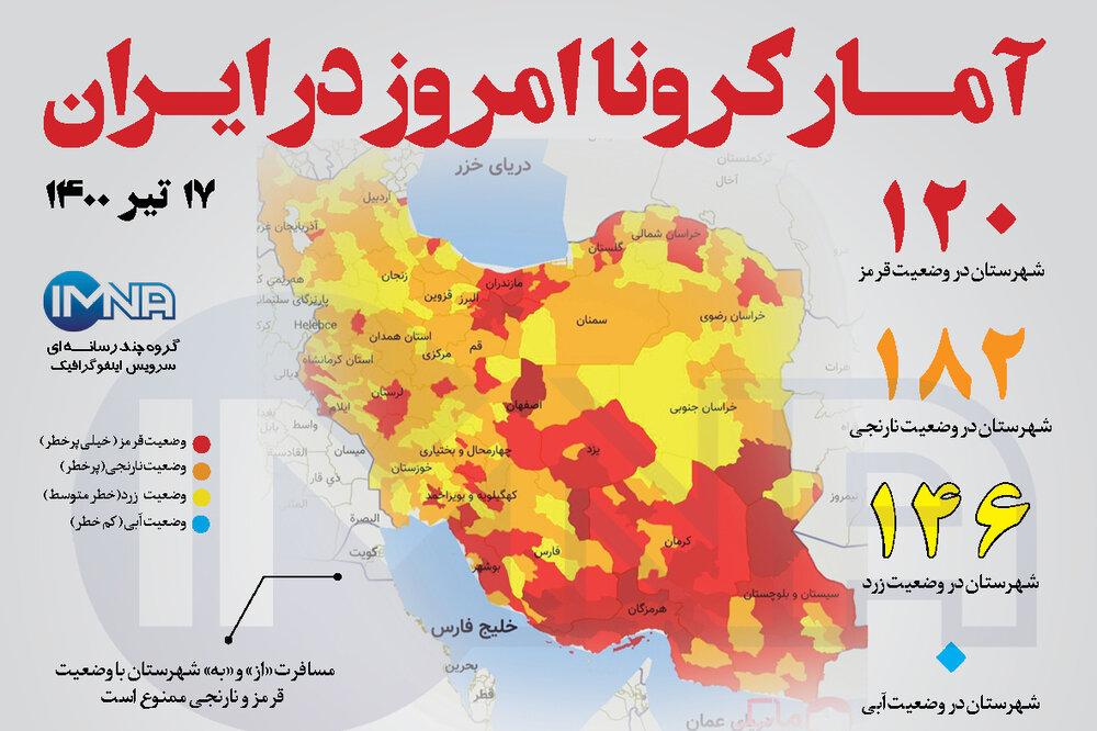 آمار کرونا امروز در ایران (پنجشنبه ۱۷ تیر ۱۴۰۰) + وضعیت شهرهای کشور