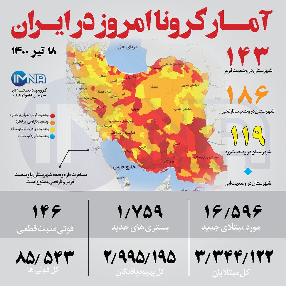 آمار کرونا امروز در ایران