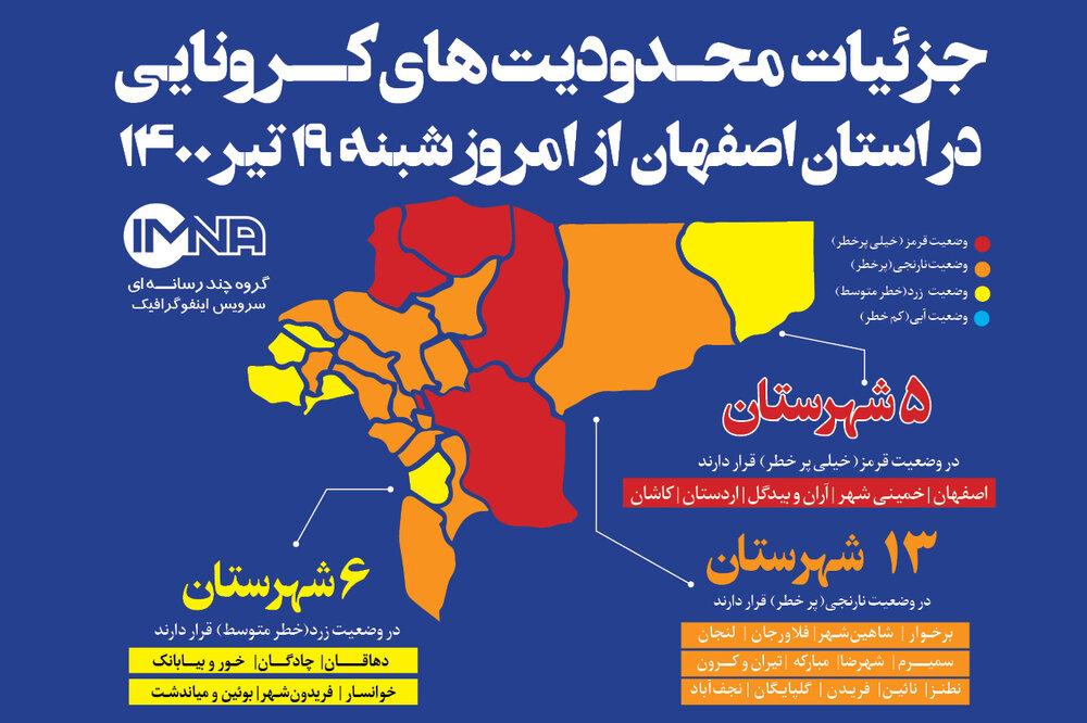 جزئیات محدودیتهای کرونایی در استان اصفهان از امروز  شنبه ۱۹ تیر ۱۴۰۰ +وضعیت شهرهای استان