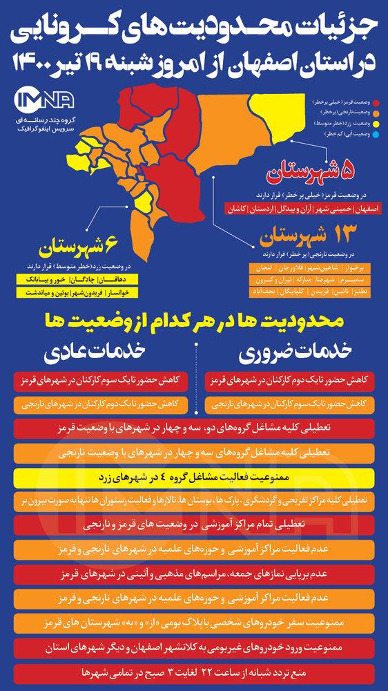 جزئیات محدودیتهای کرونایی در استان اصفهان