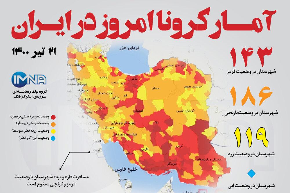 آمار کرونا امروز در ایران (دوشنبه ۲۱ تیر ۱۴۰۰) + وضعیت شهرهای کشور