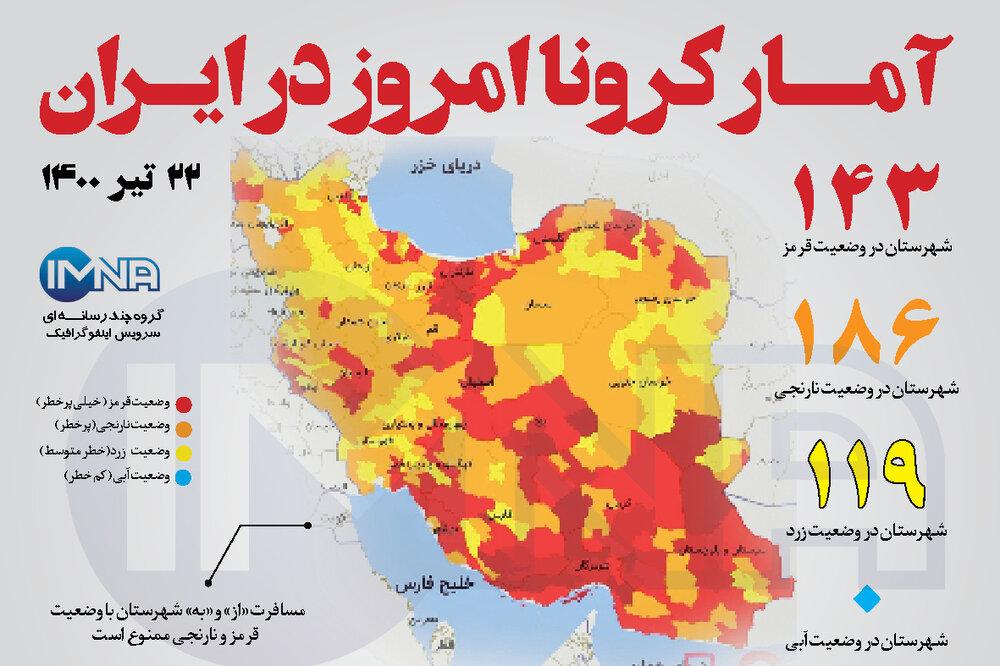 آمار کرونا امروز در ایران (سه شنبه ۲۲تیر ۱۴۰۰) + وضعیت شهرهای کشور