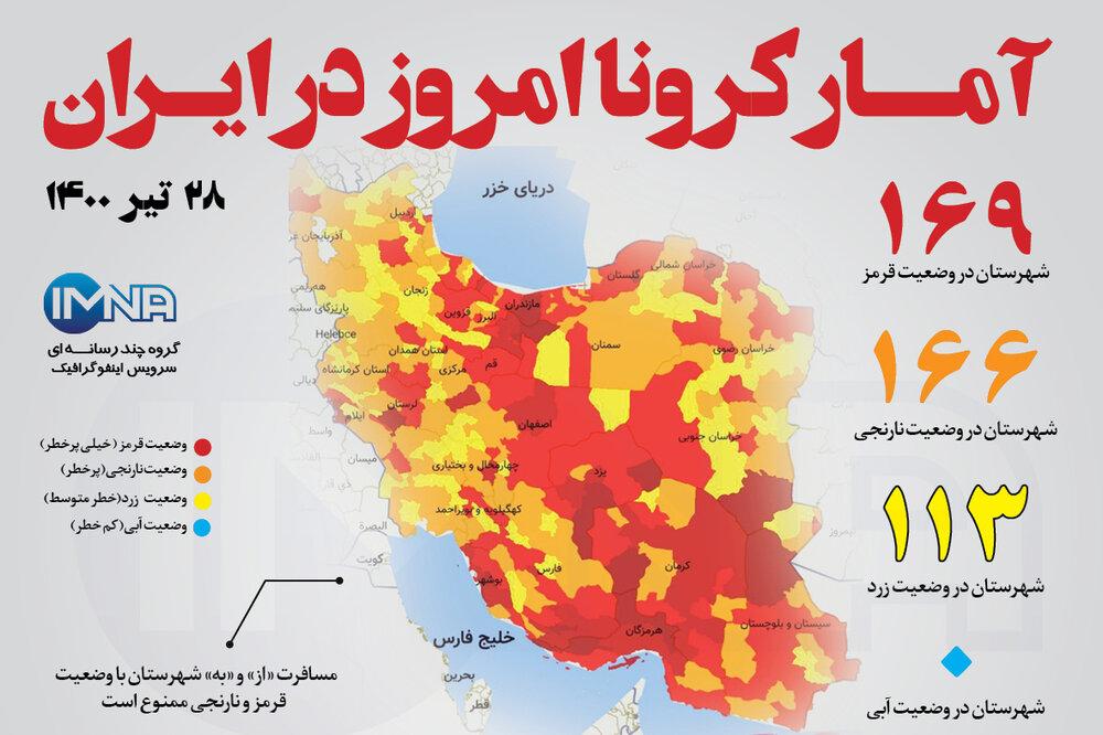 آمار کرونا امروز در ایران (دوشنبه ۲۸ تیر ۱۴۰۰) + وضعیت شهرهای کشور