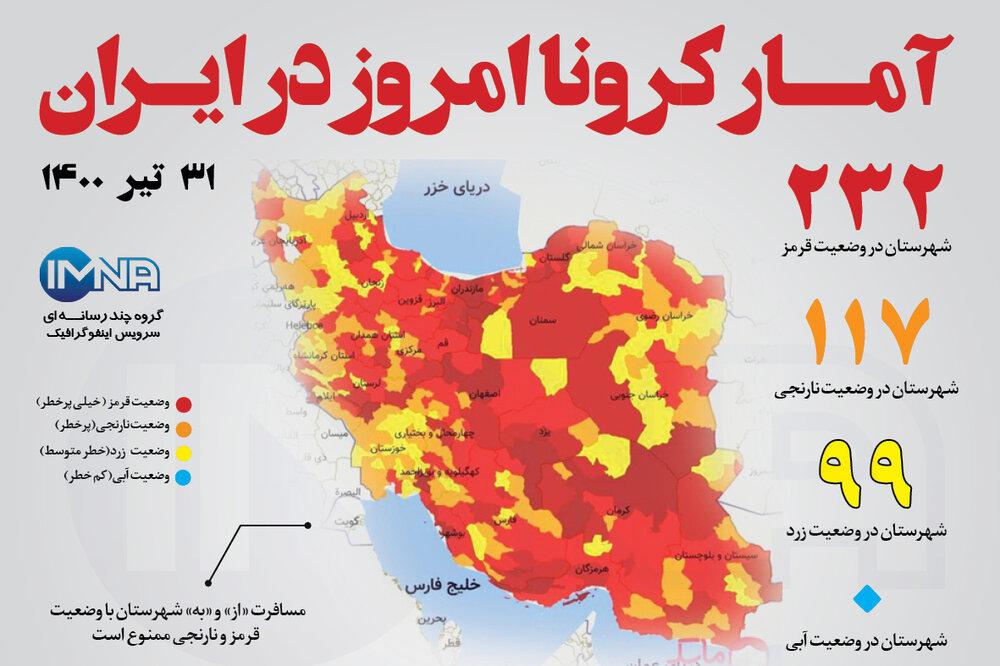 آمار کرونا امروز در ایران (پنجشنبه ۳۱ تیر ۱۴۰۰) + وضعیت شهرهای کشور