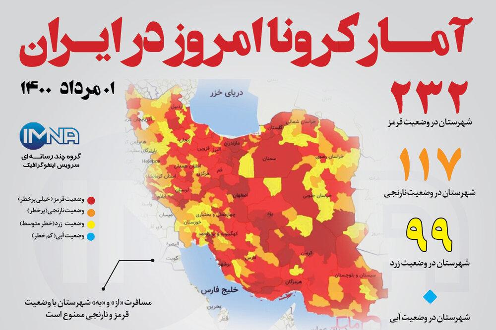 آمار کرونا امروز در ایران (جمعه ۰۱ مرداد ۱۴۰۰) + وضعیت شهرهای کشور