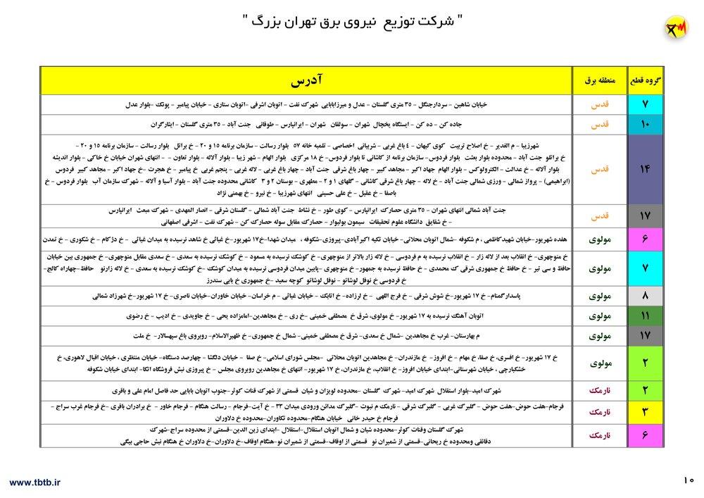 برنامه قطعی برق تهران ۲ تا ۶ مرداد ۱۴۰۰ + ساعات قطع، لیست مناطق و دانلود جدول قطعی برق