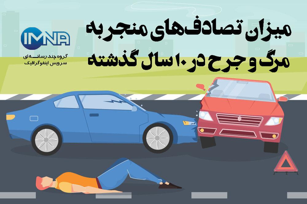 میزان تصادفهای منجر به مرگ و جرح در ۱۰ سال گذشته + آمار تلفات جاده ای دو ماه اول سال ۱۴۰۰