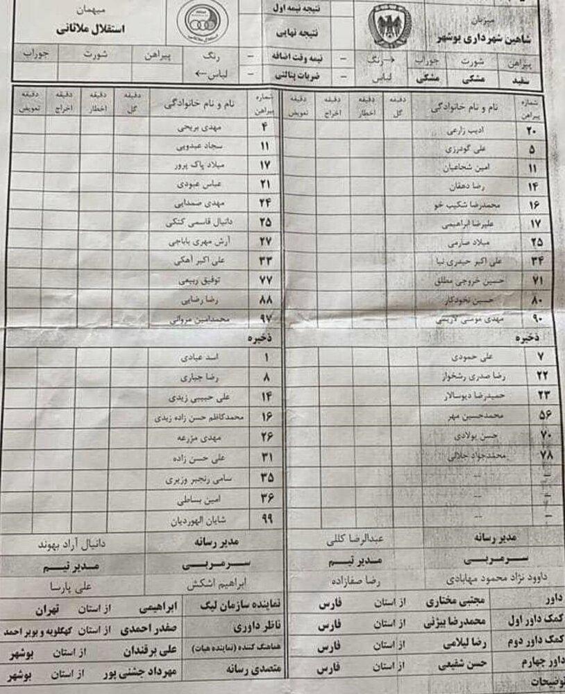 گاف عجیب کمیته انضباطی فدراسیون فوتبال در محرومیت بازیکن استقلال +عکس