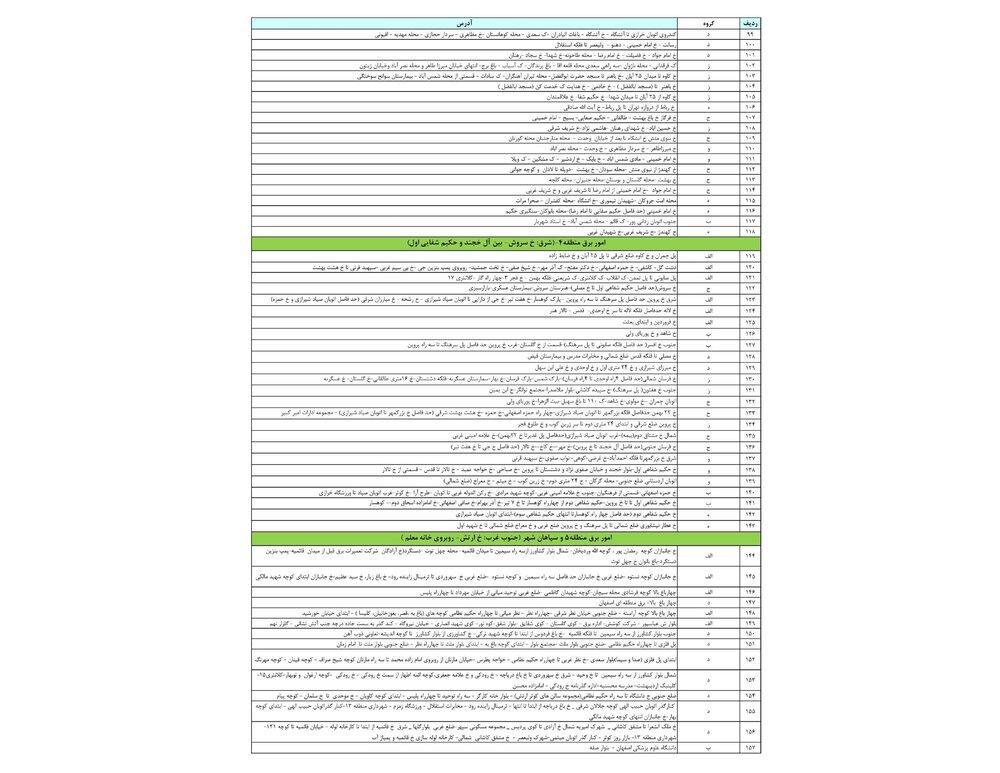 لیست قطعی برق اصفهان