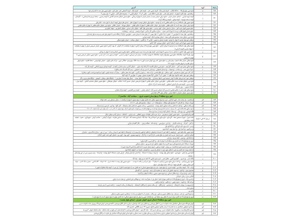 برنامه قطعی برق اصفهان ۹ تا ۱۵ مرداد ۱۴۰۰ + ساعات قطع، لیست مناطق و دانلود جدول برق