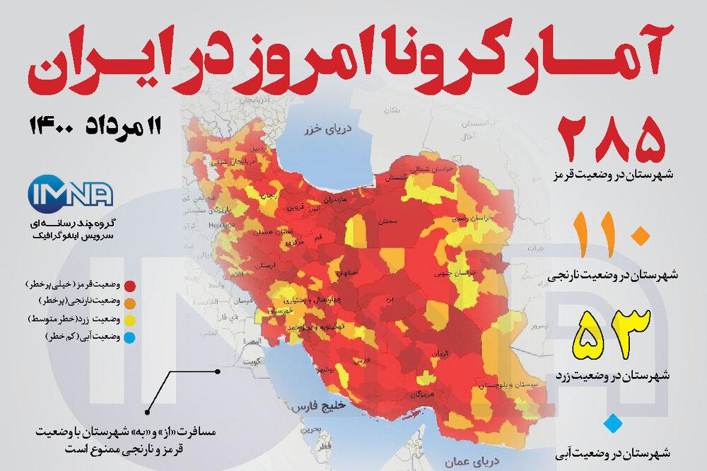 آمار کرونا امروز در ایران (دوشنبه ۱۱ مرداد ۱۴۰۰) + وضعیت شهرهای کشور
