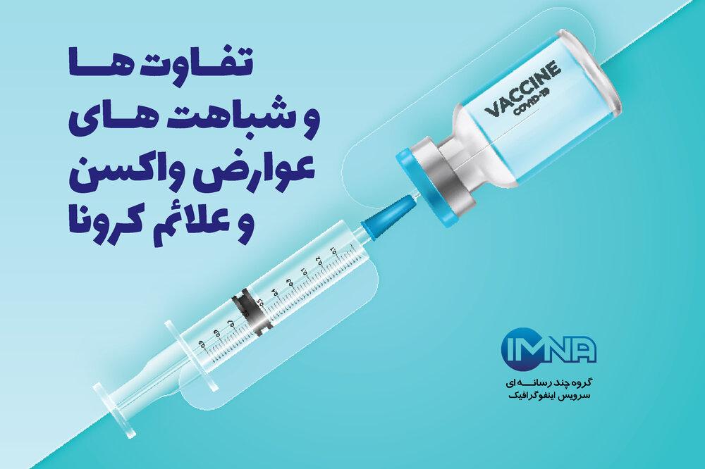 تفاوتها و شباهتهای عوارض واکسن و علائم کرونا