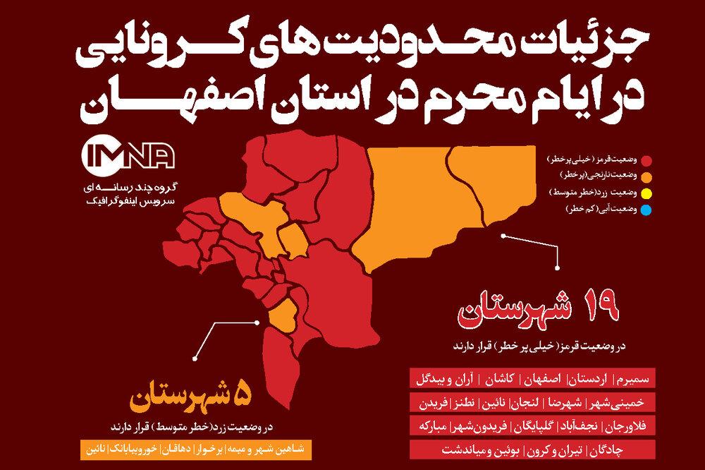 جزئیات محدودیتهای کرونایی در ایام ماه محرم و صفر در استان اصفهان +وضعیت شهرهای استان