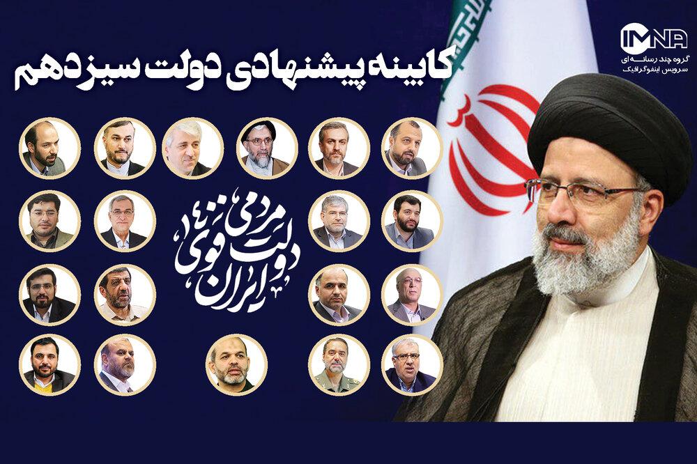 نتایج رأی اعتماد مجلس به کابینه رئیسی+ تعداد آراء موافق و مخالف