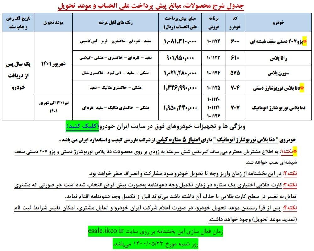 ثبت نام ایران خودرو ۱۴۰۰ + سایت، لینک، زمان، نحوه و قیمت قرعه کشی فروش نقدی