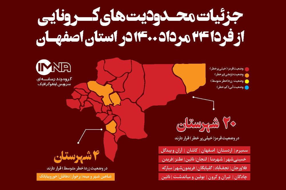 جزییات محدودیت های کرونایی از فردا ۲۴ مرداد ۱۴۰۰ در استان اصفهان+ جزییات تعطیلی ۵ روزه