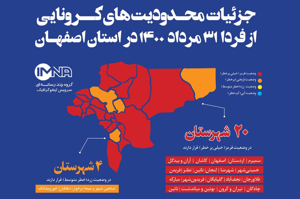 جزئیات محدودیتهای کرونایی از فردا ۳۱ مرداد ۱۴۰۰ در استان اصفهان +وضعیت شهرهای استان