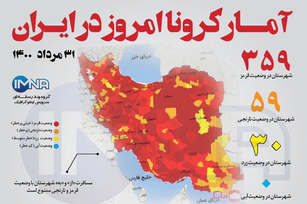 آمار کرونا امروز در ایران (یکشنبه ۳۱ مرداد ۱۴۰۰) + وضعیت شهرهای کشور