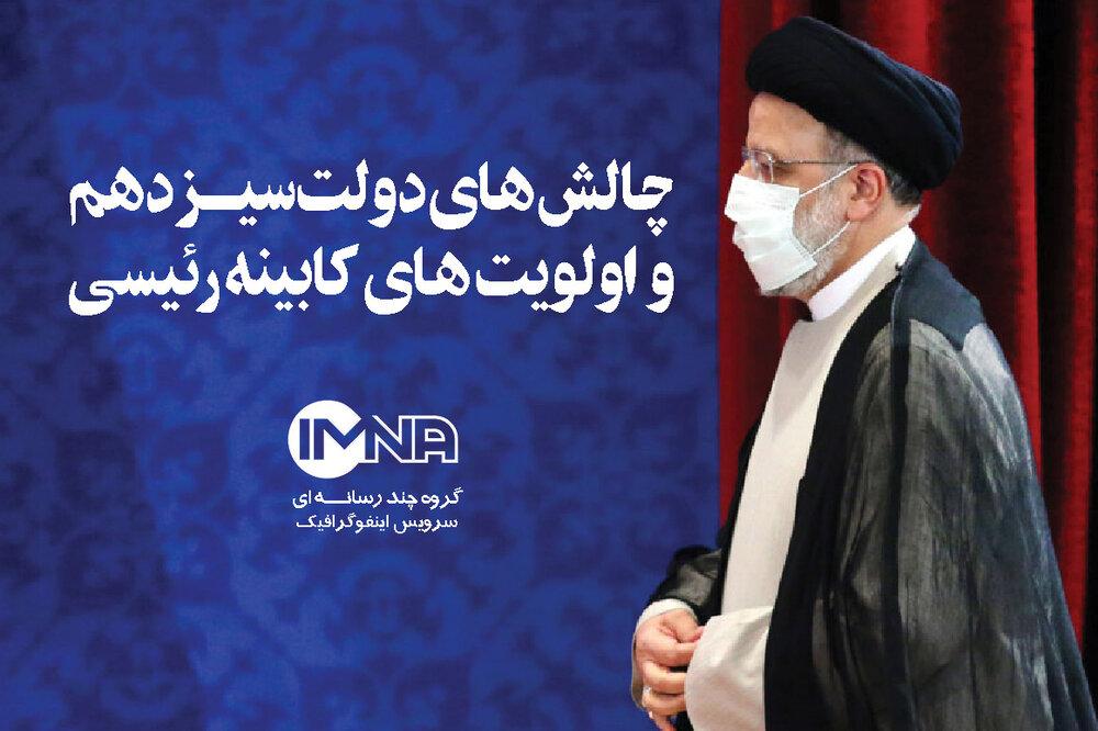چالشهای دولت سیزدهم و اولویتهای کابینه رئیسی