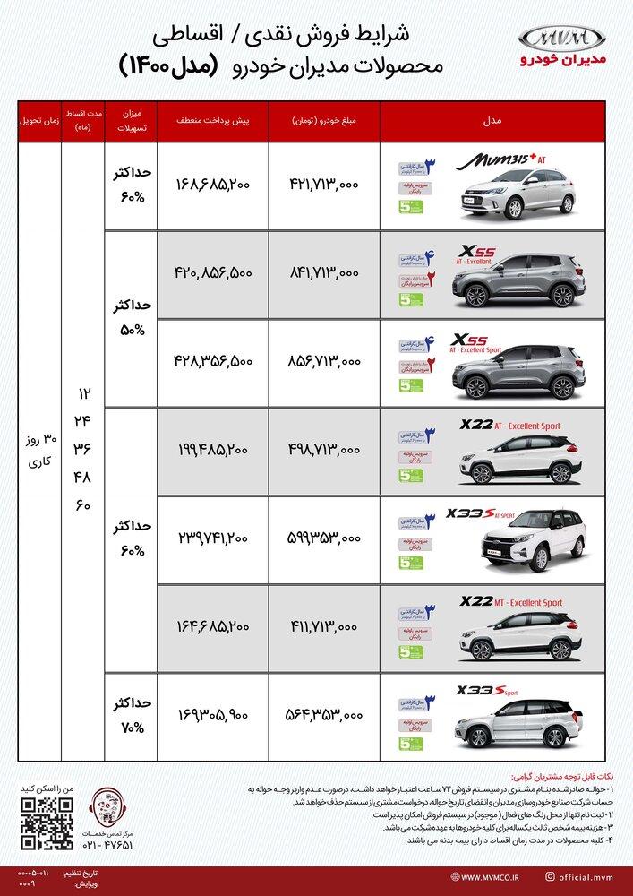 فروش اینترنتی مدیران خودرو