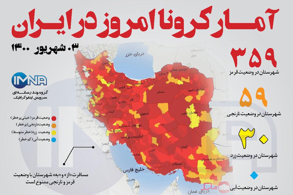 آمار کرونا امروز در ایران (چهارشنبه ۰۳ شهریور ۱۴۰۰) + وضعیت شهرهای کشور