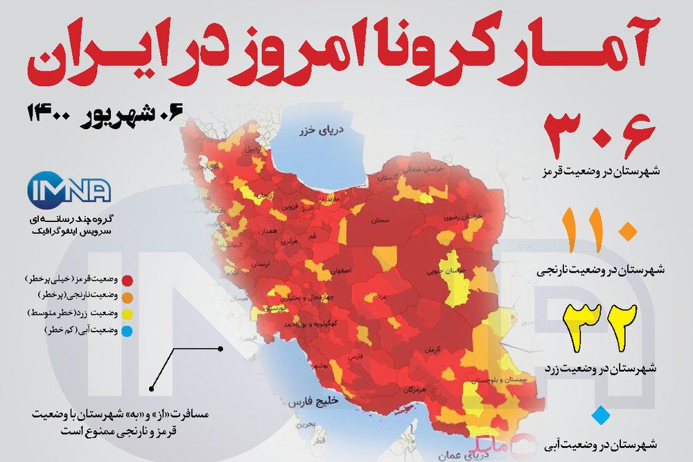 آمار کرونا امروز در ایران (شنبه ۰۶ شهریور۱۴۰۰) + وضعیت شهرهای کشور