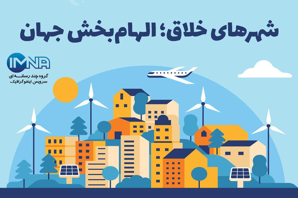 شهرهای خلاق؛ الهامبخش جهان