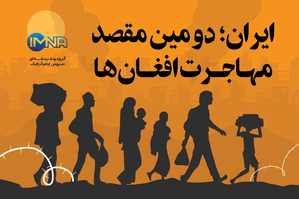ایران؛ دومین مقصد مهاجرت افغانها+تعداد مهاجران افغان در کشور