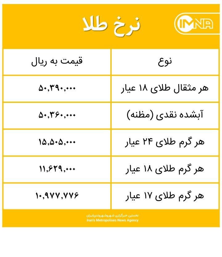 قیمت طلا امروز چهارشنبه ۱۰ شهریور ۱۴۰۰+ جدول