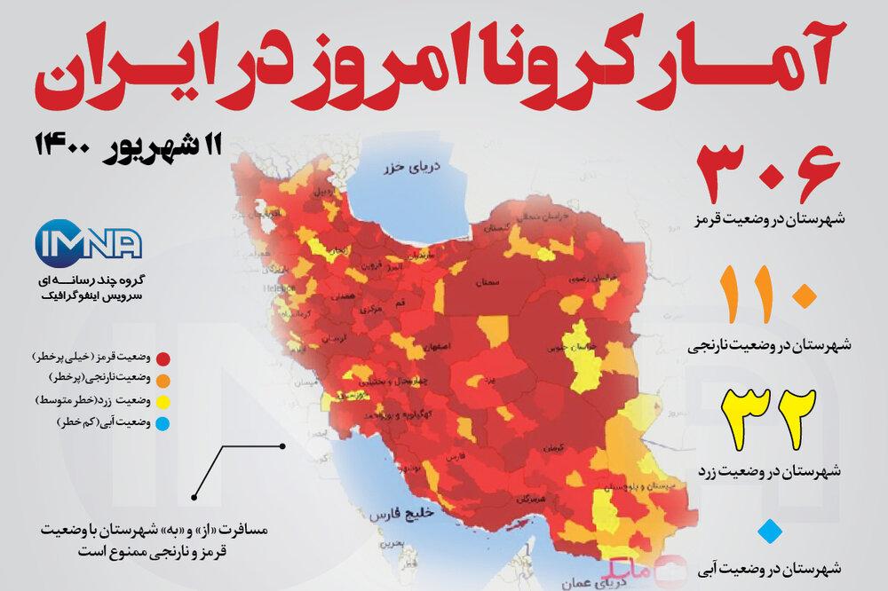 آمار کرونا امروز در ایران (پنجشنبه ۱۱ شهریور۱۴۰۰) + وضعیت شهرهای کشور
