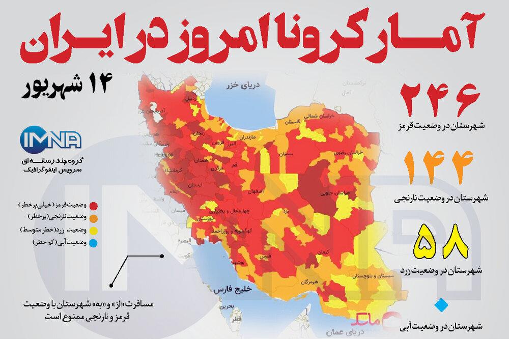 آمار کرونا امروز در ایران (یکشنبه ۱۴ شهریور۱۴۰۰) + وضعیت شهرهای کشور