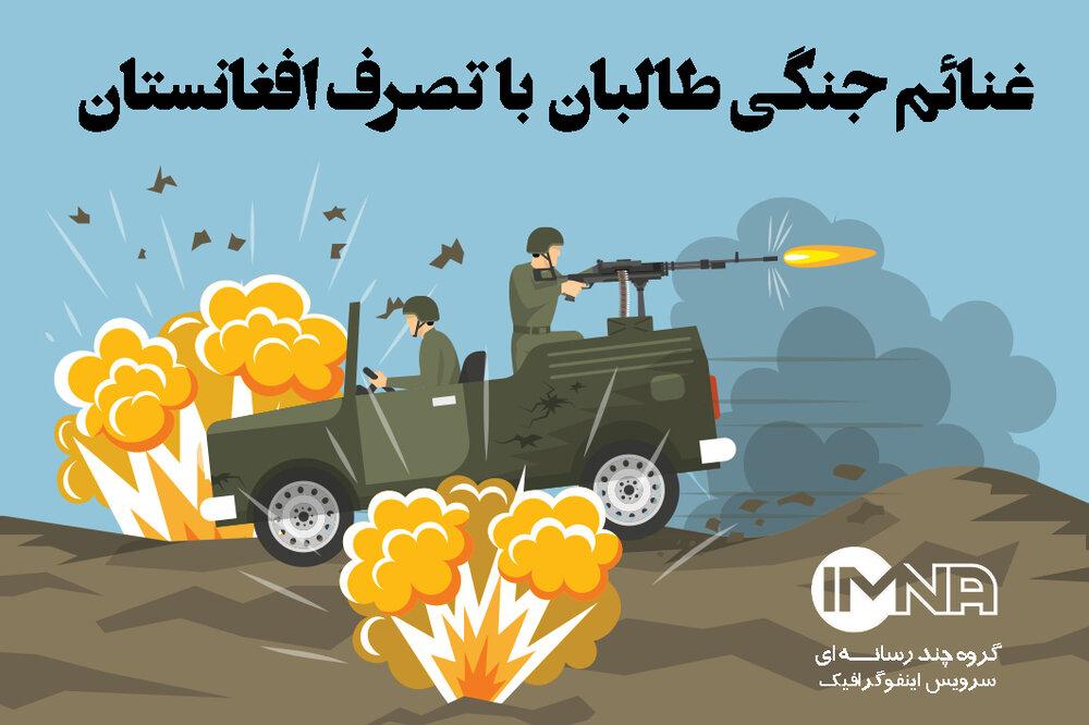 غنائم جنگی طالبان  با تصرف افغانستان + نوع و ارزش غنیمتهای آمریکایی