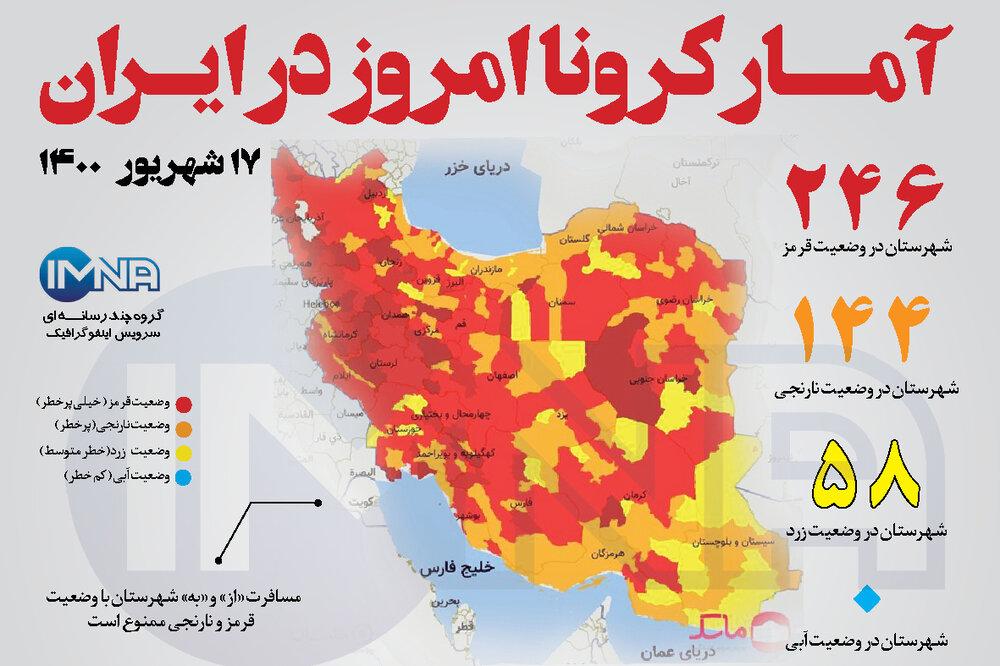 آمار کرونا امروز در ایران (چهارشنبه ۱۷ شهریور۱۴۰۰) + وضعیت شهرهای کشور