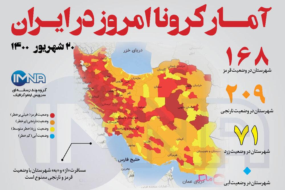 آمار کرونا امروز در ایران (شنبه ۲۰ شهریور۱۴۰۰) + وضعیت شهرهای کشور