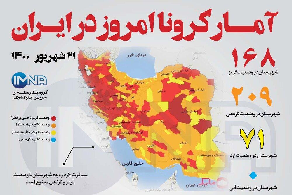 آمار کرونا امروز در ایران (یکشنبه ۲۱ شهریور۱۴۰۰) + وضعیت شهرهای کشور