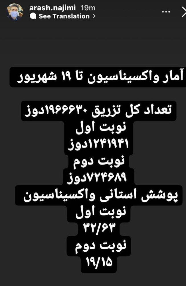 آخرین آمار واکسیناسیون استان اصفهان
