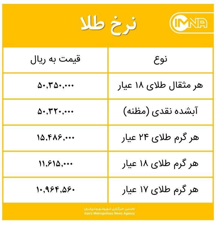 قیمت طلا امروز چهارشنبه ۲۴ شهریور ۱۴۰۰+ جدول