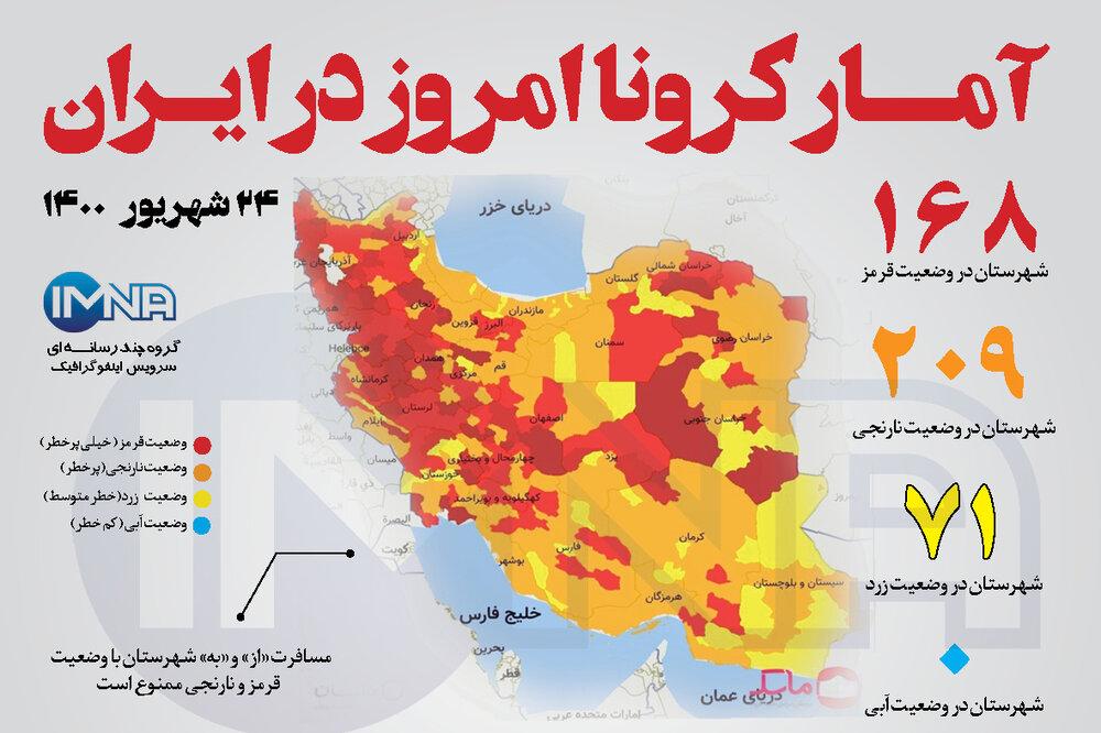 آمار کرونا امروز در ایران (چهارشنبه ۲۴ شهریور۱۴۰۰) + وضعیت شهرهای کشور