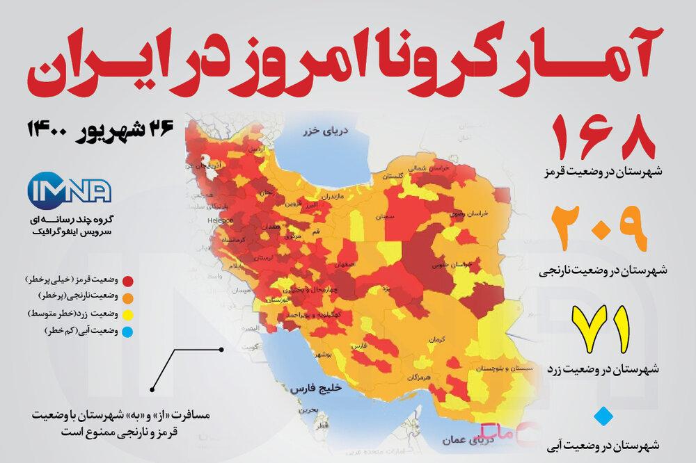 آمار کرونا امروز در ایران (جمعه ۲۶ شهریور۱۴۰۰) + وضعیت شهرهای کشور