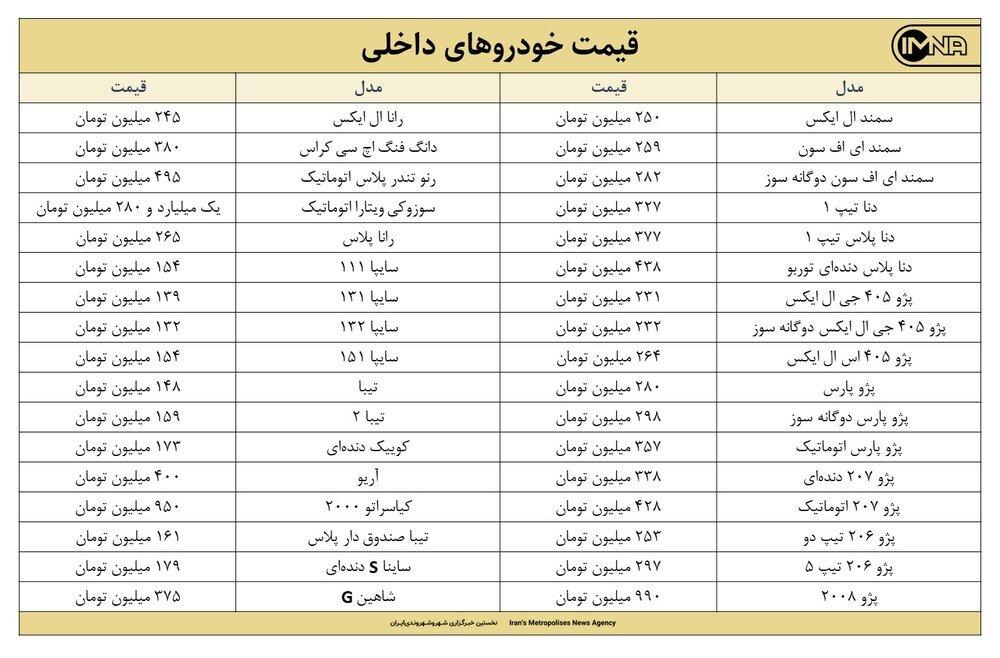 قیمت روز خودرو امروز ۱ مهرماه ۱۴۰۰ + جزئیات قیمت ایران خودرو و سایپا