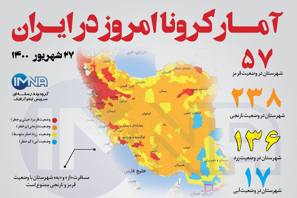 آمار کرونا امروز در ایران (شنبه ۲۷ شهریور۱۴۰۰) + وضعیت شهرهای کشور